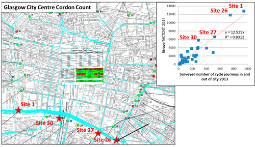 Image of map of Glasgow city centre showing Comparison of Cycle Tracking Smartphone App Data and Roadside Survey